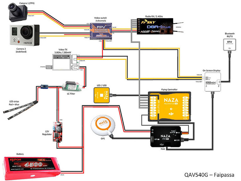 smart wheel wiring diagram  smart  free engine image for